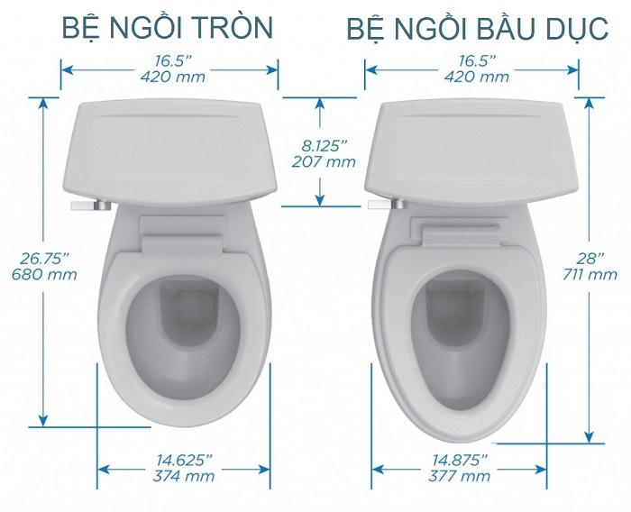 thiết kế bệ ngồi bệt vệ sinh phù hợp cho người già